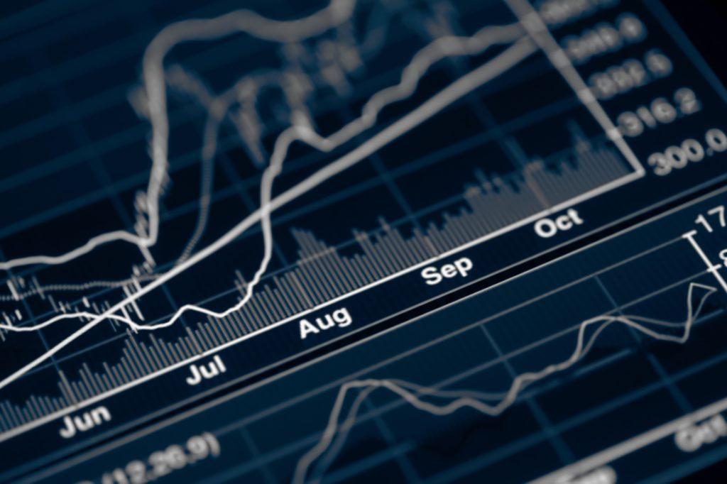 Broker Test Aktien Chart